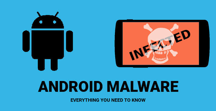 Malware on Android – Everything You Need to Know