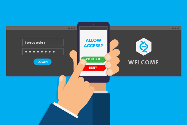 Everything You Need to Know About Multi-Factor Authentication for Business